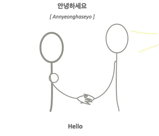 loescen apprendre le site coréen
